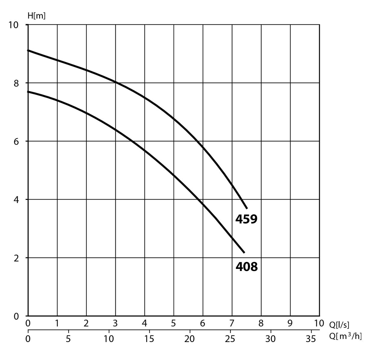courbe 405---.jpg